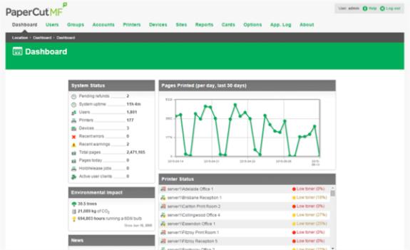PaperCut MF Dashboard Screenshot