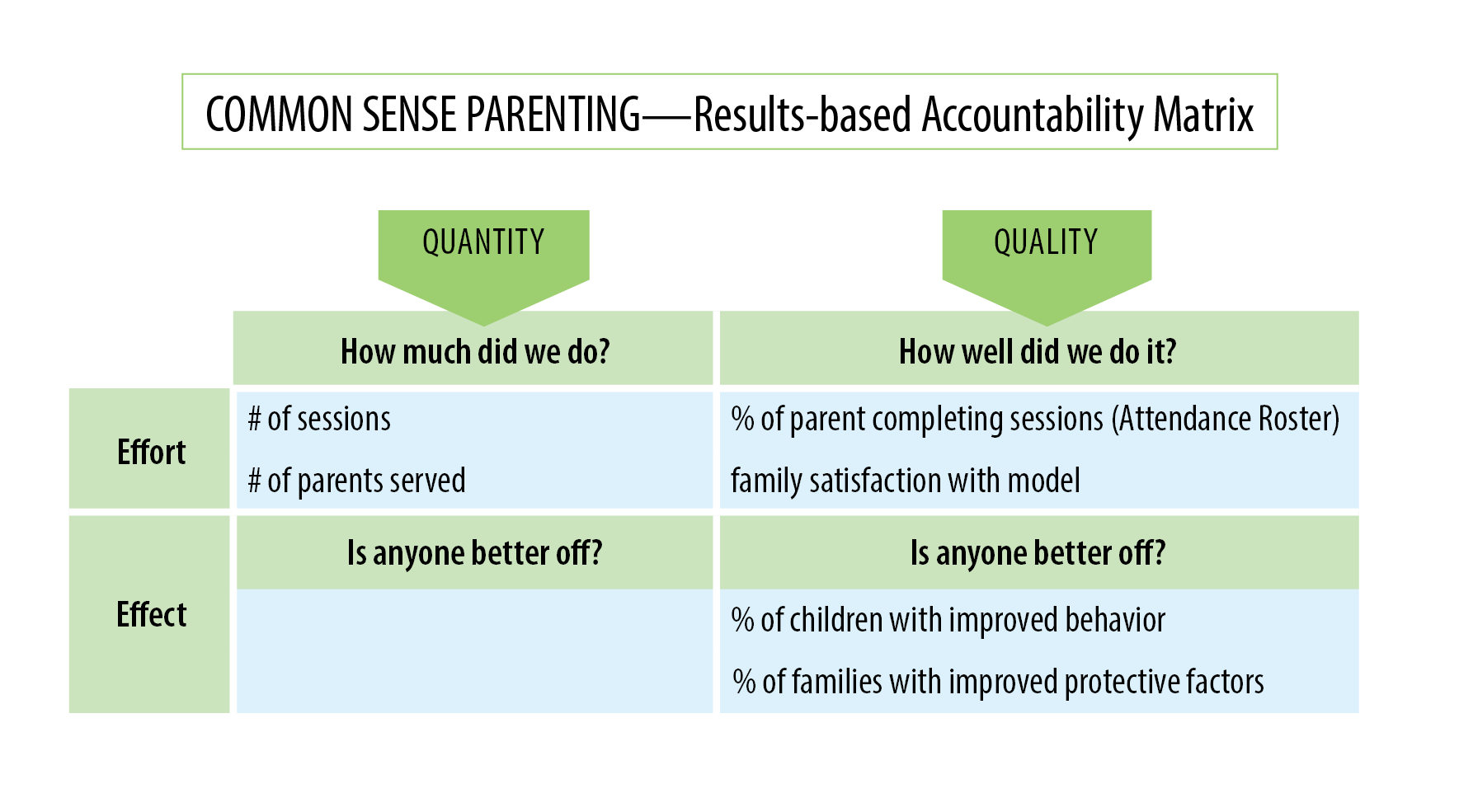 TEST. What is the parenting strategy in your family
