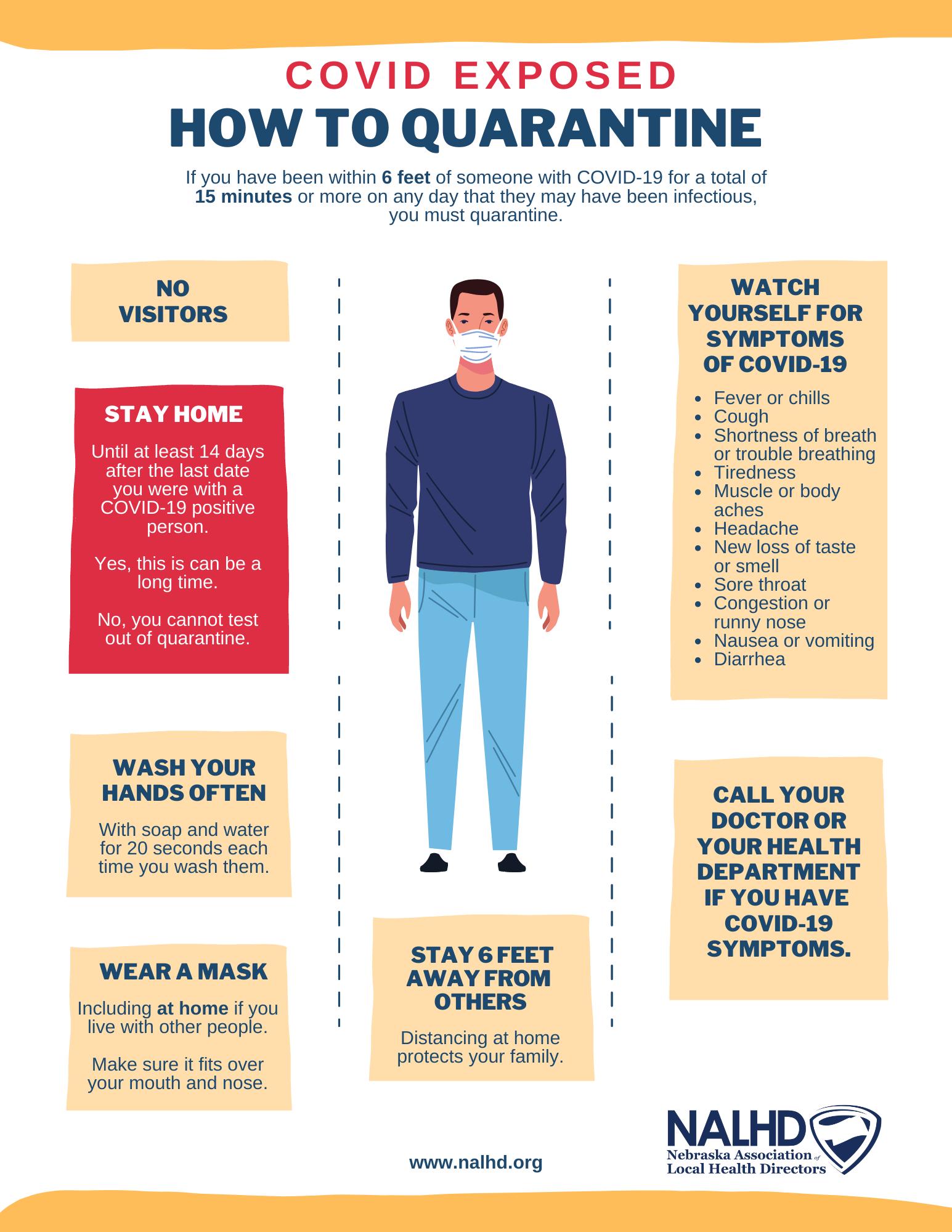 How to Quarantine