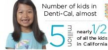 Children Now Releases Denti-Cal Infographic