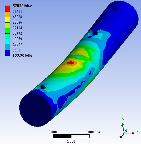 Finite Element Analysis on a Bending Beam Weigh Bar