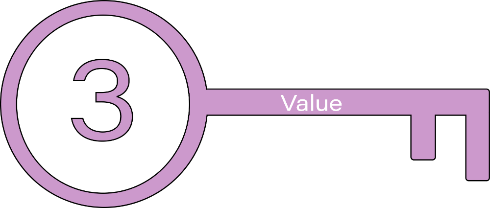 Key 3: Value