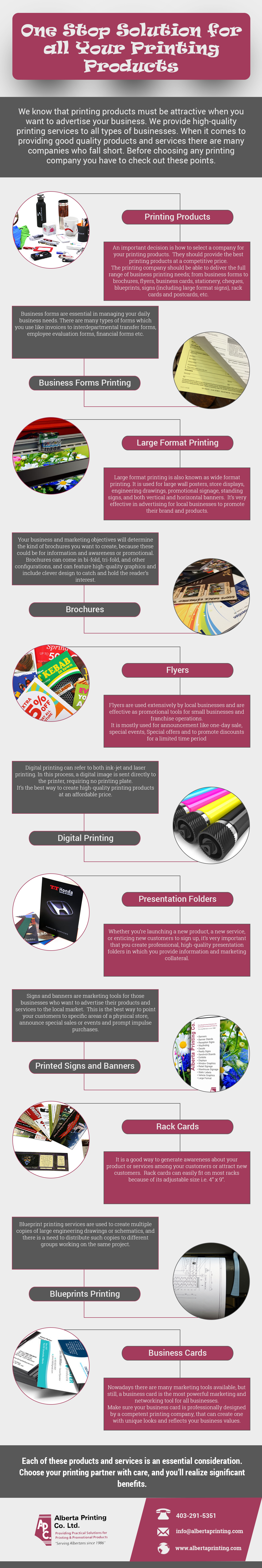 One Stop Solution for All Your Printing Products