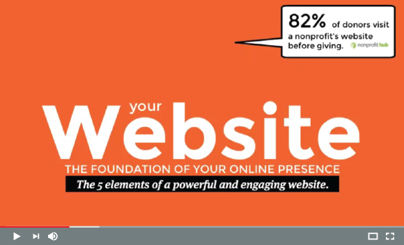 5 Elements of a Powerful and Engaging Website