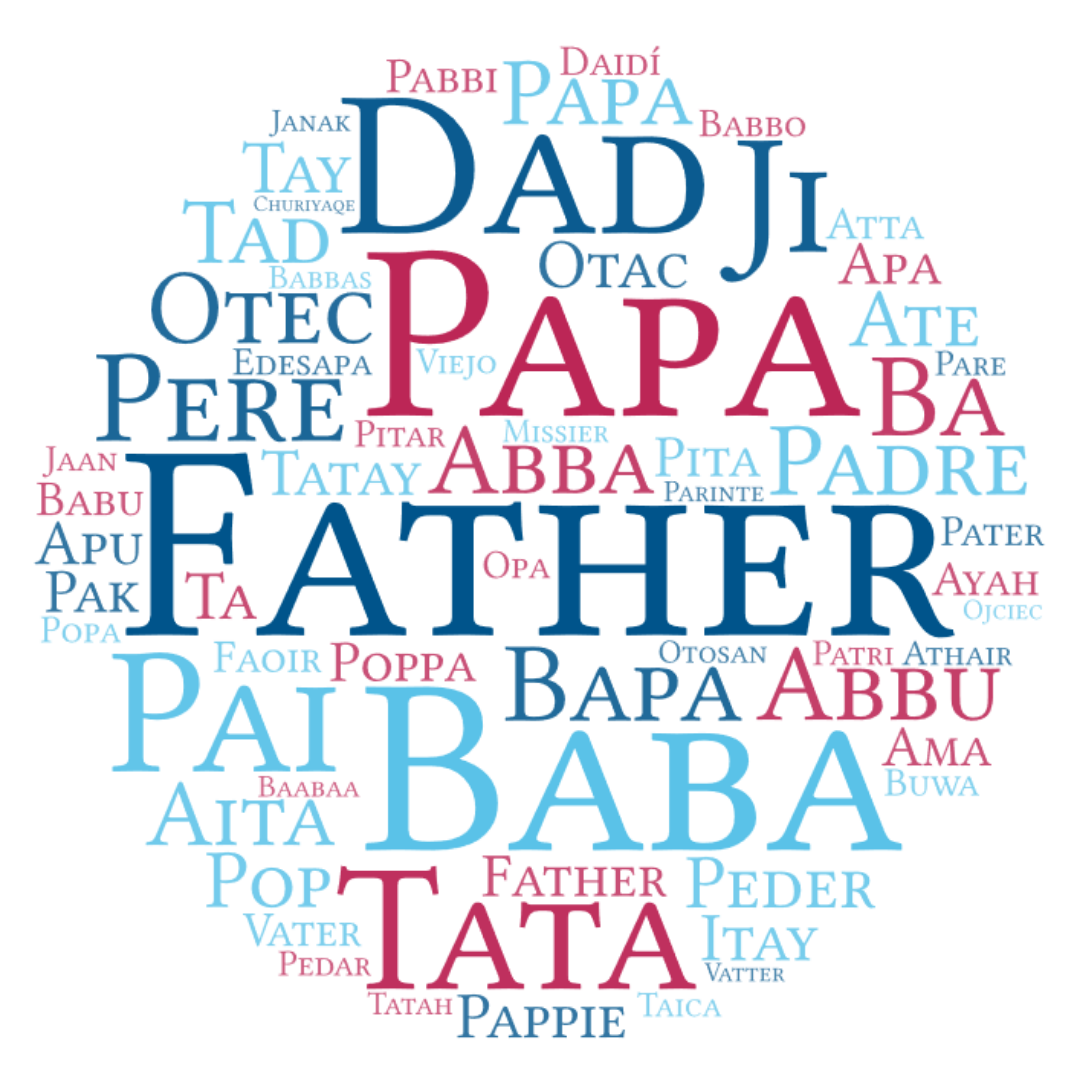 Word cloud of the word father in 40 different languages