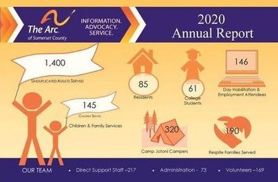 2020 FY Annual Report Card