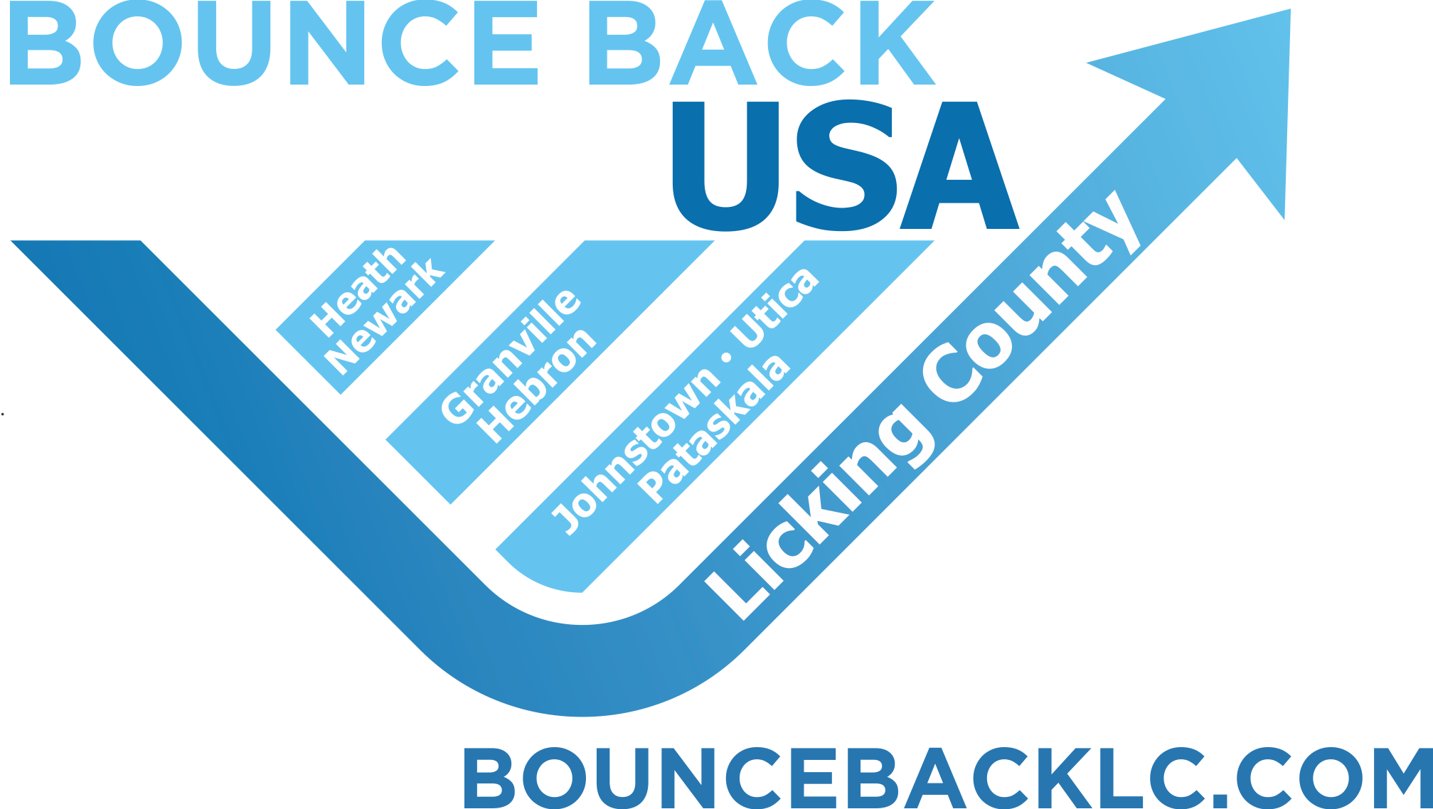 Bounce Back LC Website