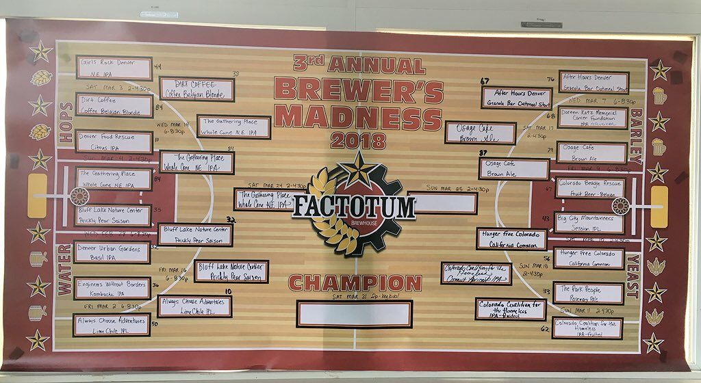 The Gathering Place will compete for the Brewer's Madness championship
