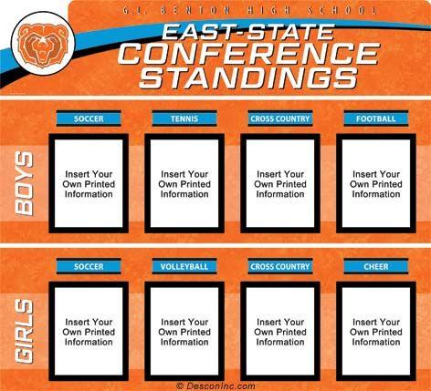 Standings Board