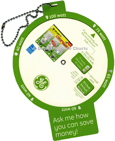 P-O-P, Point-of-Sale Display Data Wheel Charts
