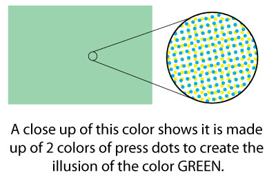 Press Dot Color