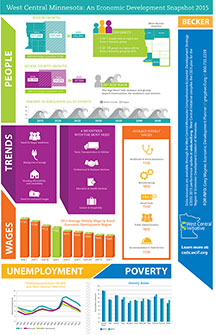 A new way to share data: county-level infographics are now online