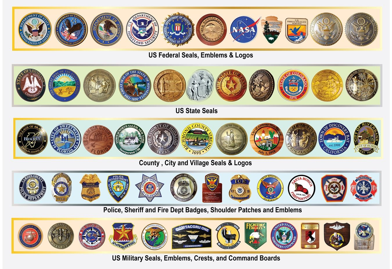 Military and Federal, State, Cunty and City  Plaques and Signs