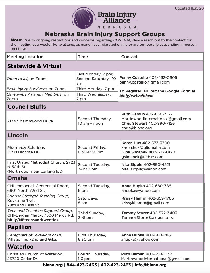 Nebraska Support Group Listings