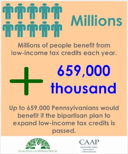 Expansion of the Federal EITC