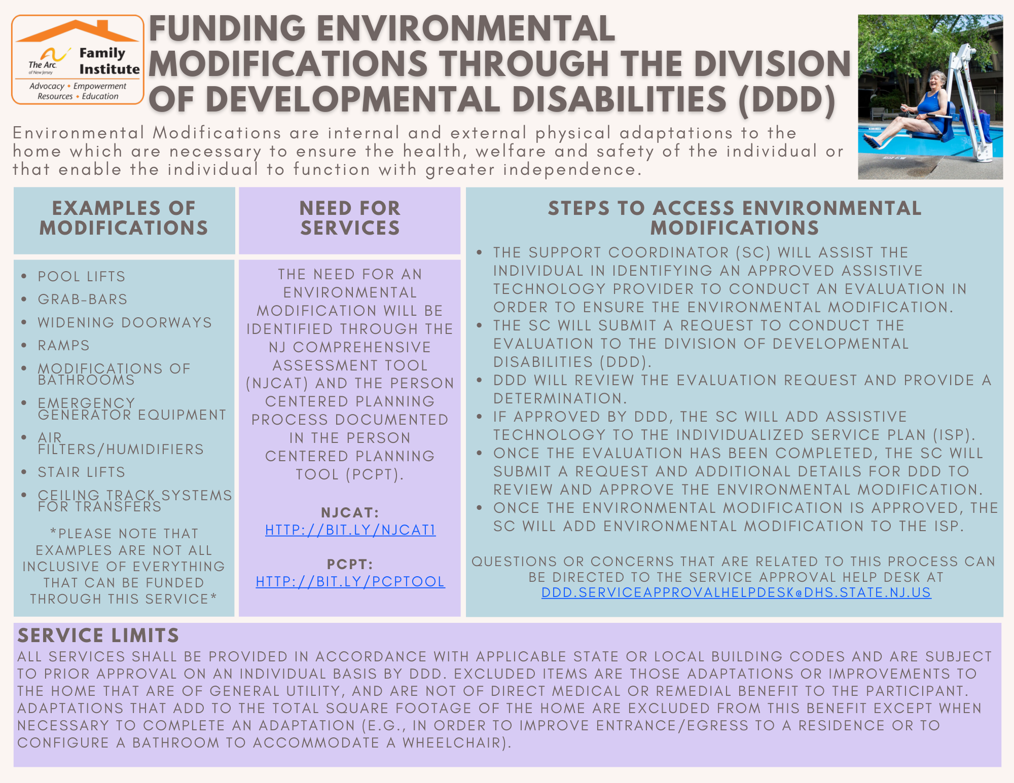 Funding Environmental Modifications Through The Division of Developmental Disabilities (DDD)