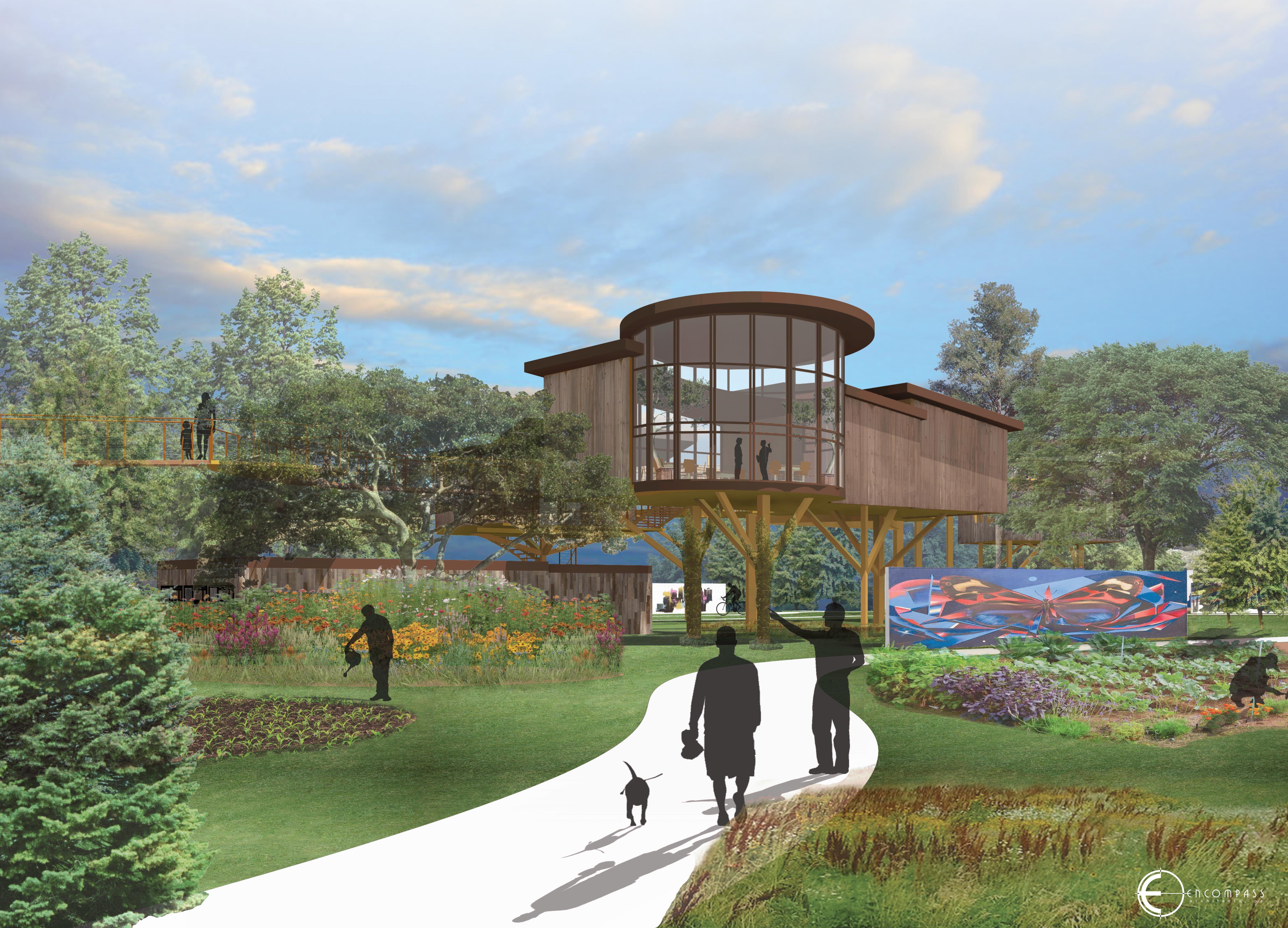 Sustainable Community Treehouse Public Forum