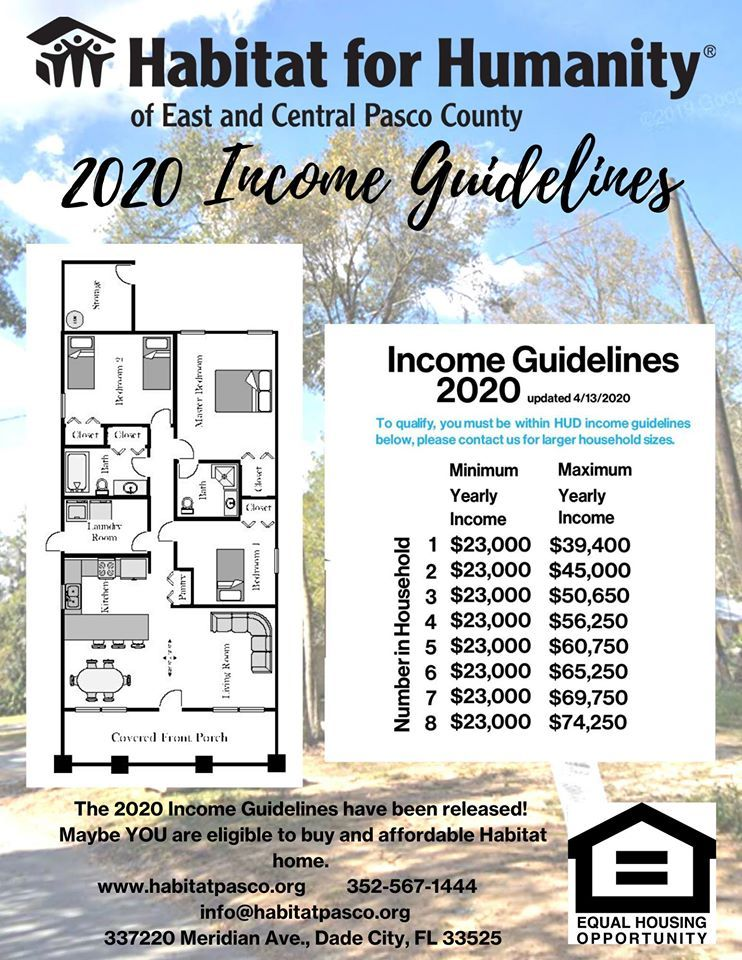 New Income Limits