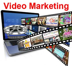 Key Components of Successful Marketing Videos