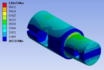 Finite Element Analysis on a Shear Beam Weigh Bar