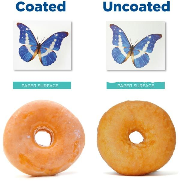 Coated vs Uncoated paper in the printing process