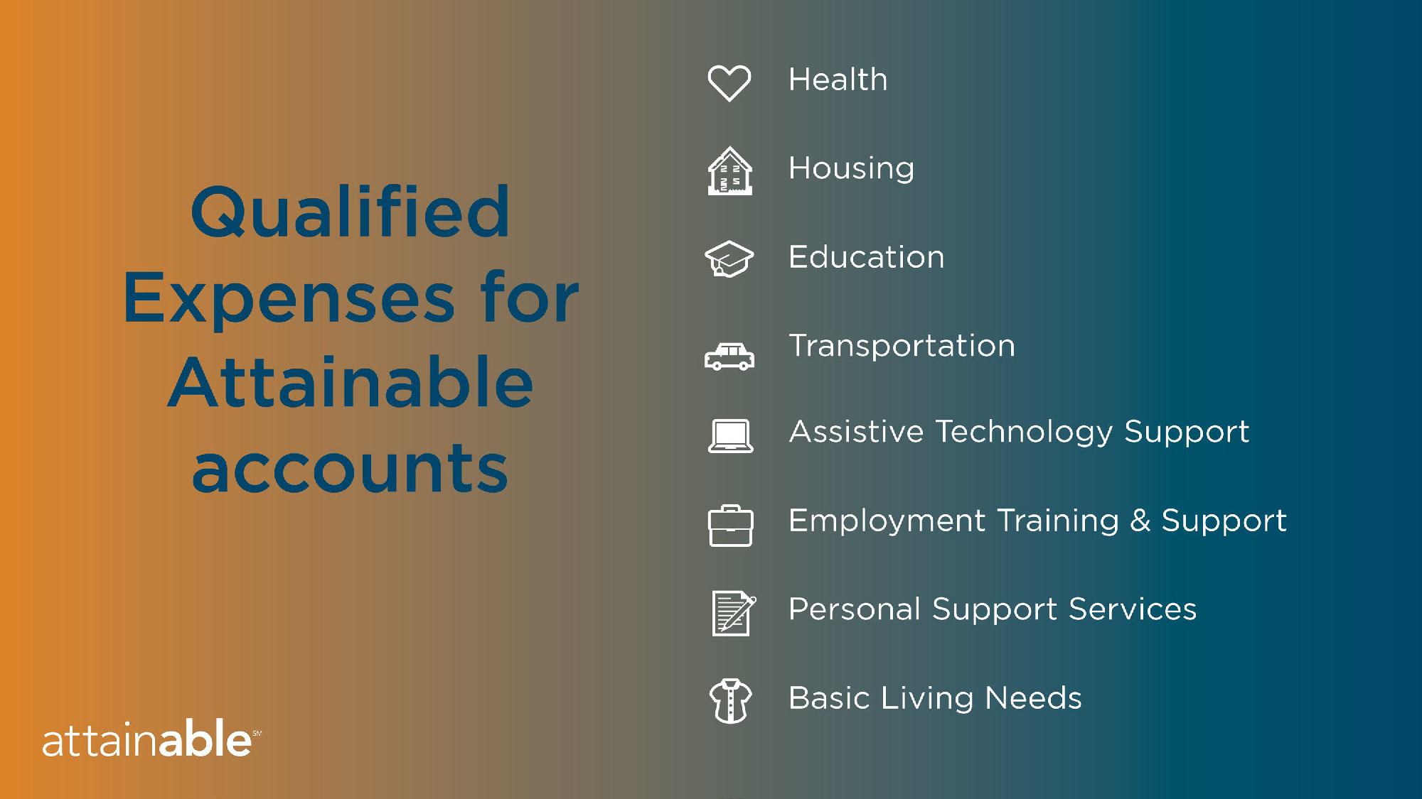 ABLE Account Training for DDP Clients and Community