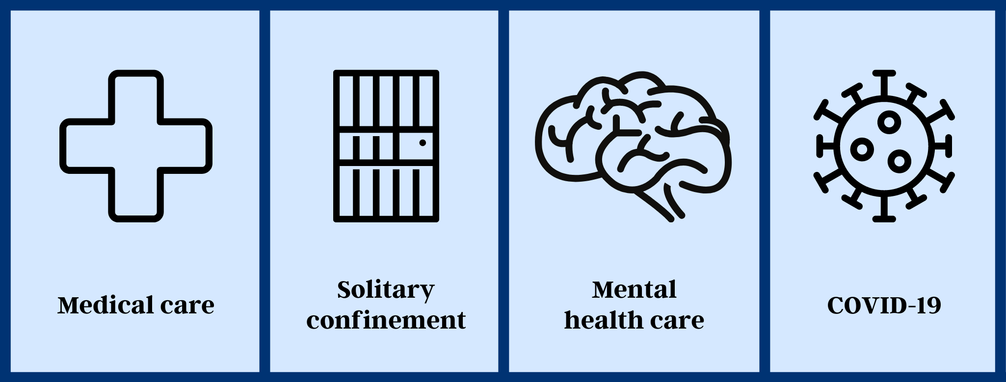 medical care, solitary confinement, mental health care, COVID-19