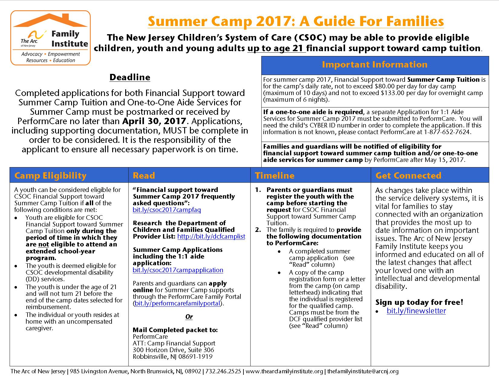 CSOC's Summer Camp Application:  A Guide for Caregivers