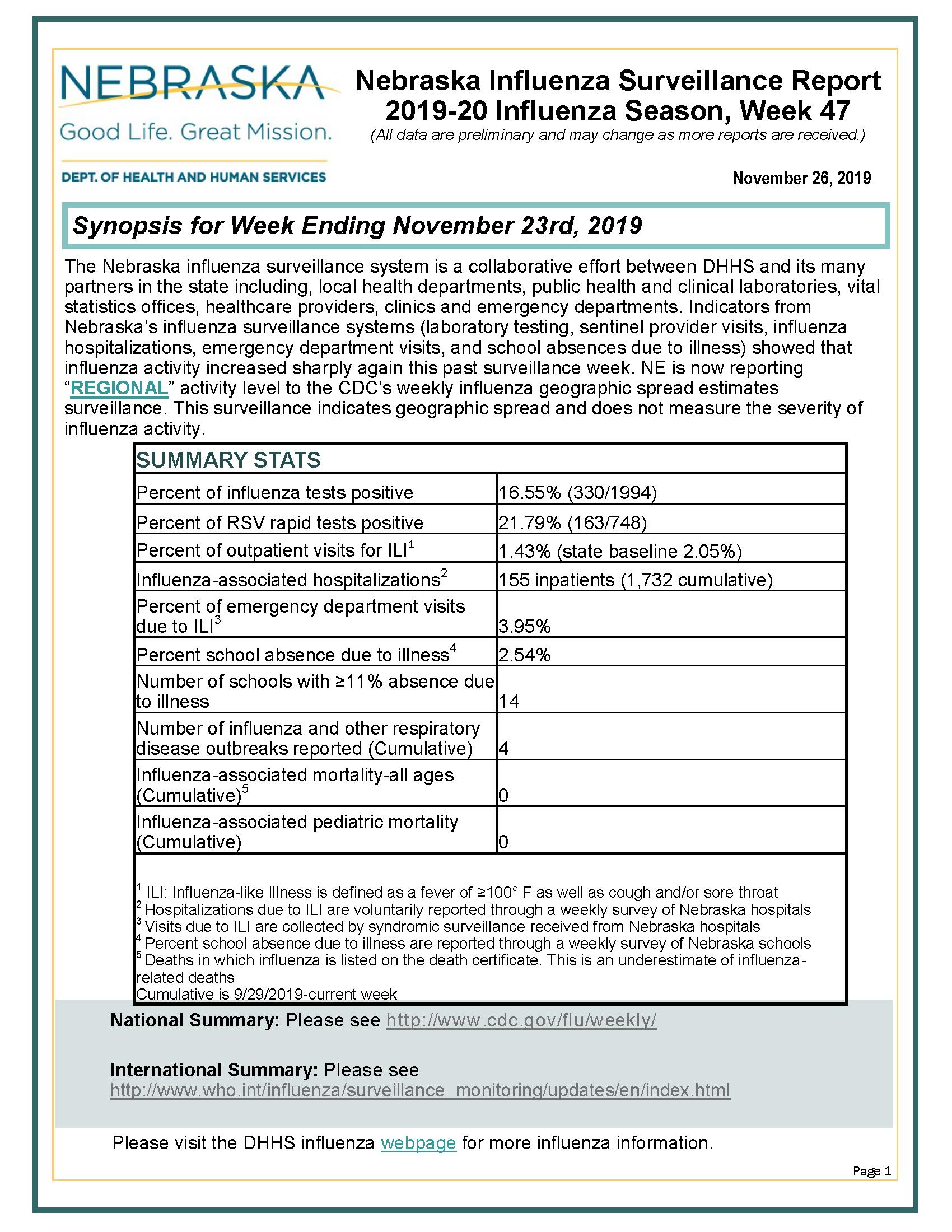 Nebraska Influenza Surveillance Report 2019-20 Influenza Season Week 47