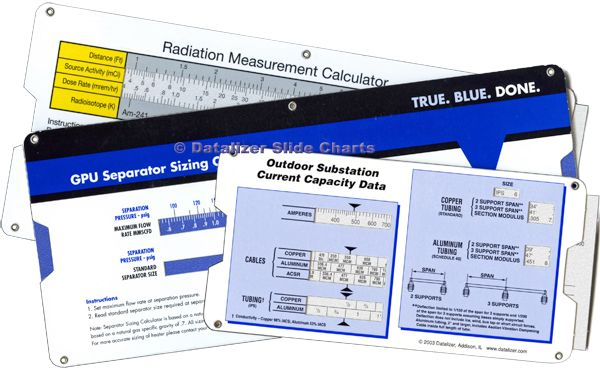 Calculator Board Slide Rule Calculators