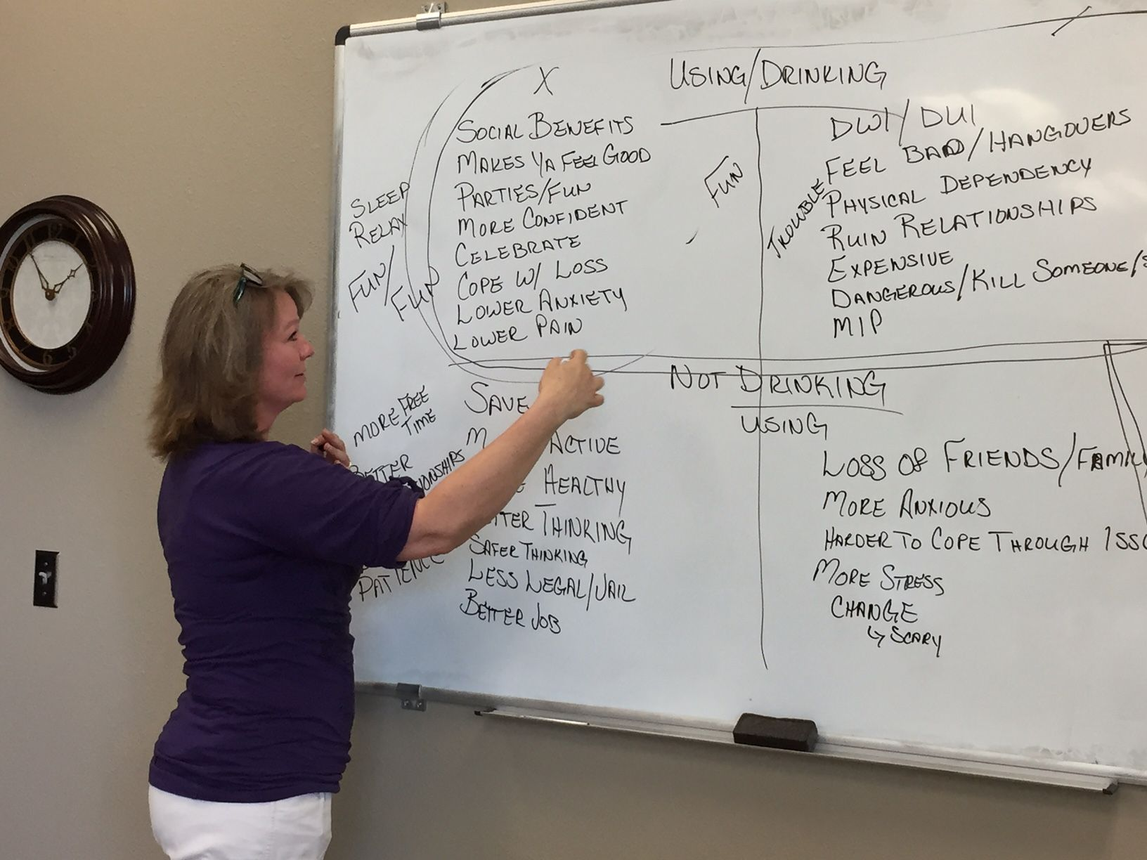 (FULL) Alcohol & Drug Education Classes